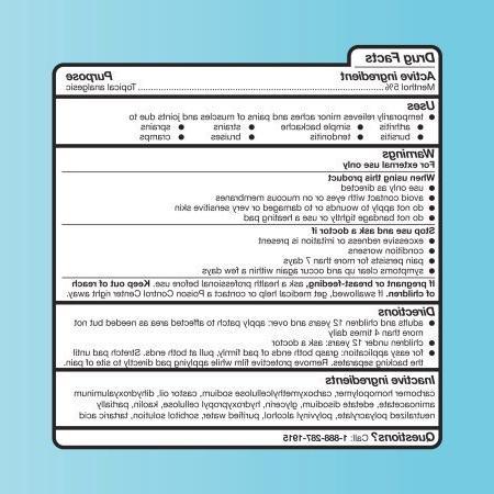 Equate & Medicated